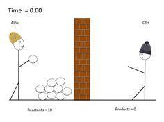 Physics quantitative molecular biology homework